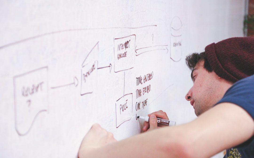 5 conseils sur l'Inbound Marketing